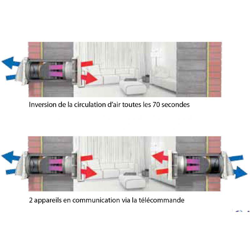 nicoll extracteur avec r cup rateur de chaleur la maison ecologique boutique en ligne. Black Bedroom Furniture Sets. Home Design Ideas